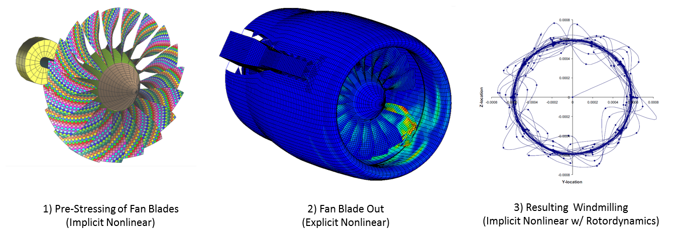 msc nastran software free download