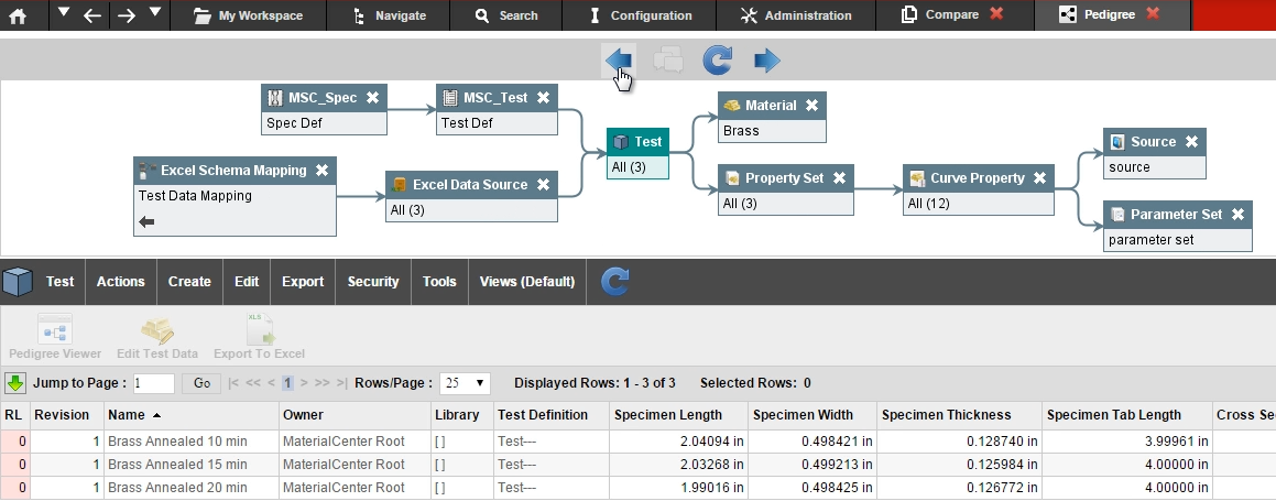 MaterialCenter - Materials Lifecycle Management